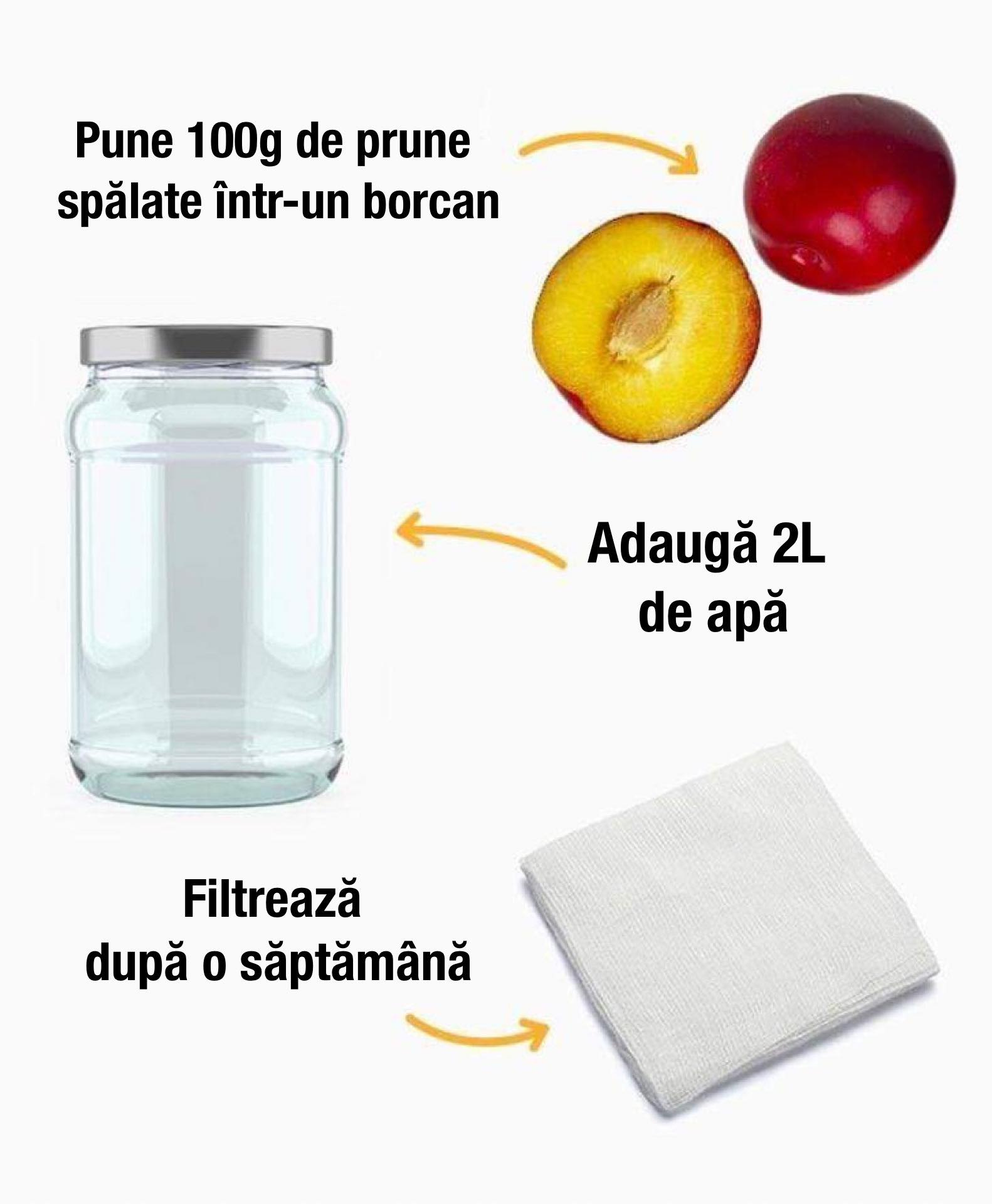 pierdere în greutate băuturi de spălare)