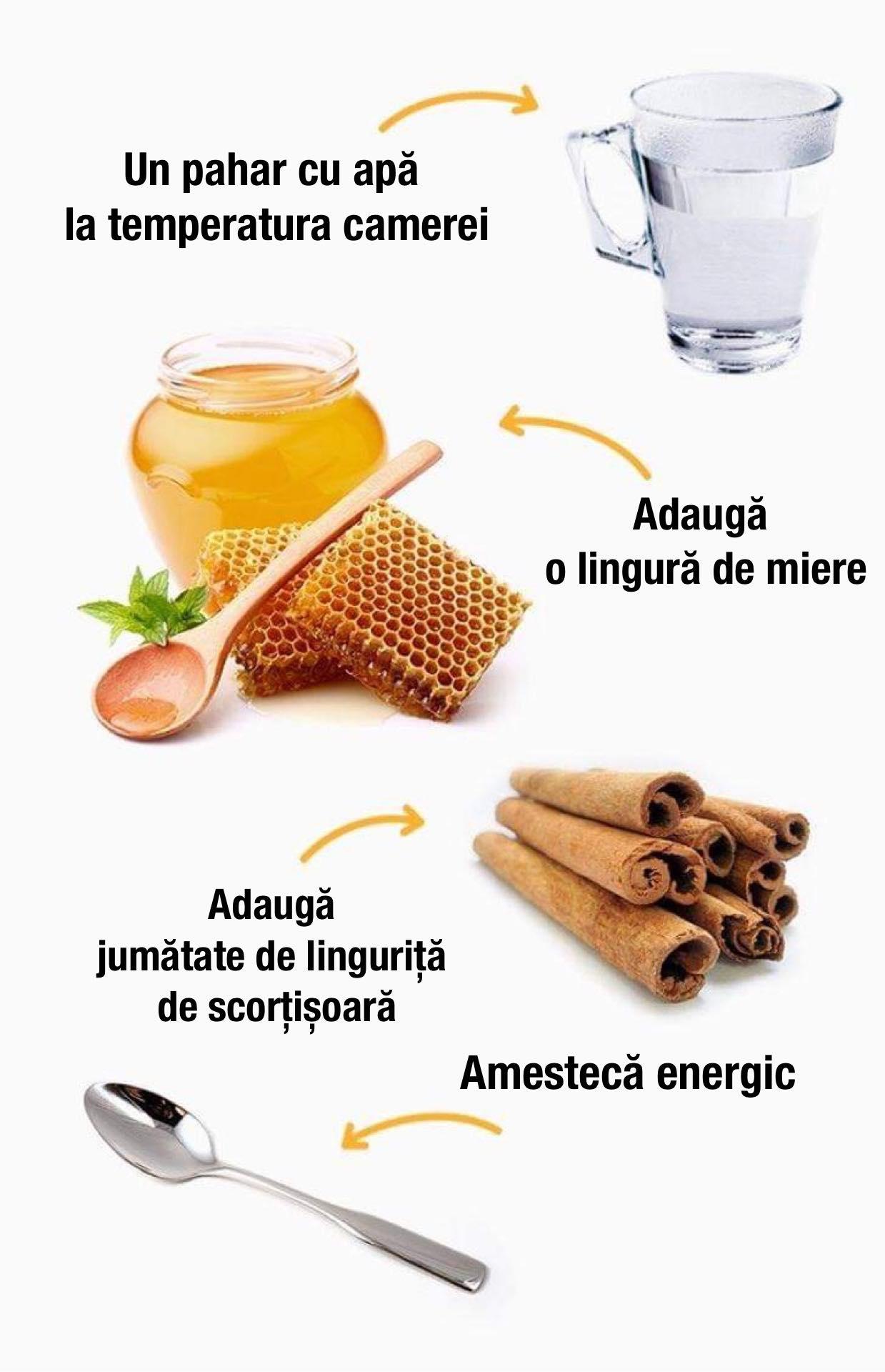 Top 10 cele mai bune băuturi pentru pierderea în greutate, Revigorați-vă arderea grăsimilor